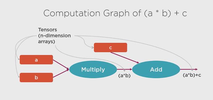 computation_graph