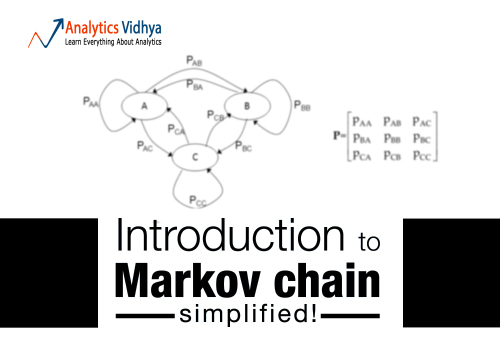 Introduction-to-Markov-chain-simplified